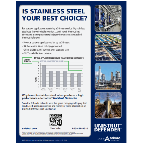 Unistrut Defender vs. Stainless Steel - Outdoor Application Flyer